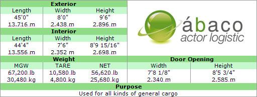 Medidas para el Transporte de Mercancía