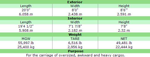 Dimensiones Transporte Marítimo y Terrestre